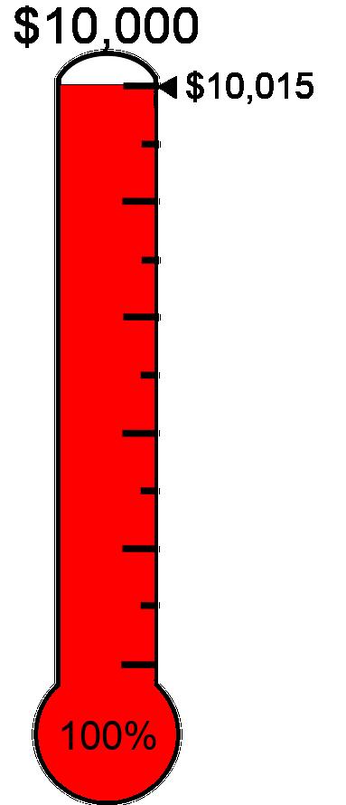 Raised $10,015 towards the $10,000 target.